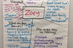 Analyzing with an empathy lens as part of the #ChangeTheNow project in Canada